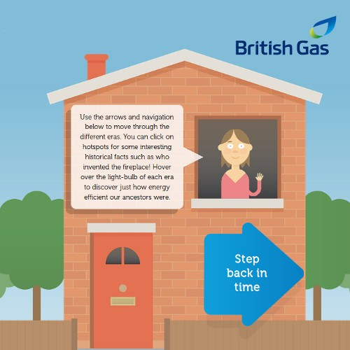 British Gas History of Heating